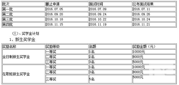广东外语外贸大学2017年秋季MBA招生简章