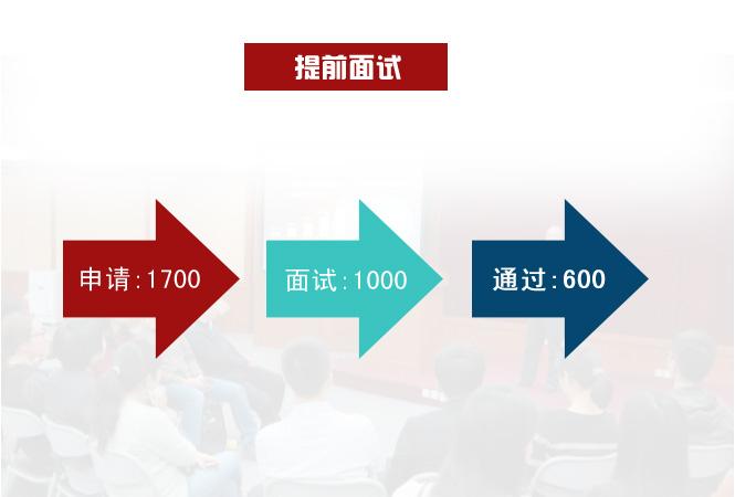 岭院MBA2016提面数据