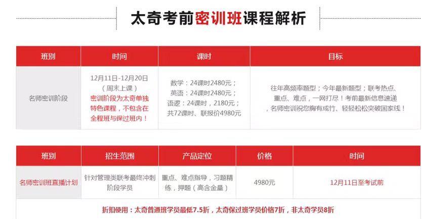 贵阳太奇MBA,MPACC,MPA12月11日密训班开班招生当中