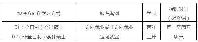 2018中山大学会计硕士(MPAcc)招生简章