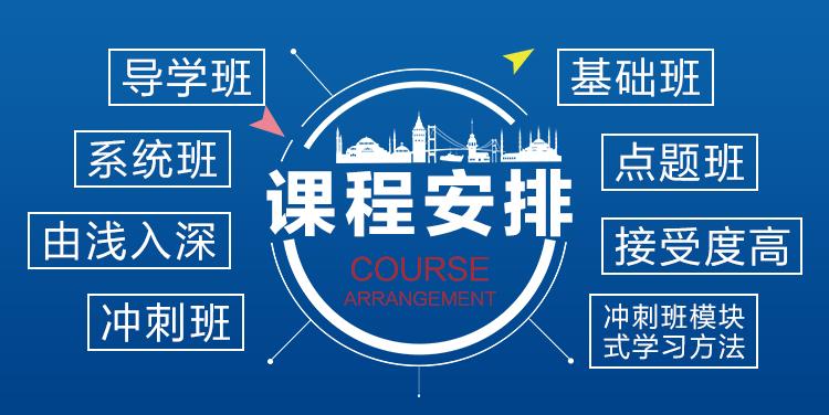 青岛太奇MBA教育2018年系统班课程即将开启